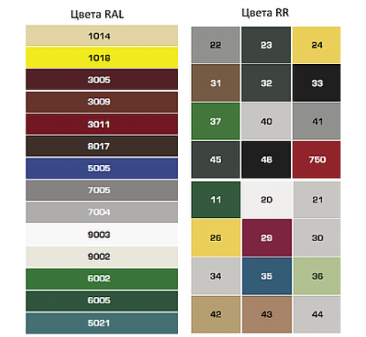 Саморезы кровельные окрашенные по RAL и RR